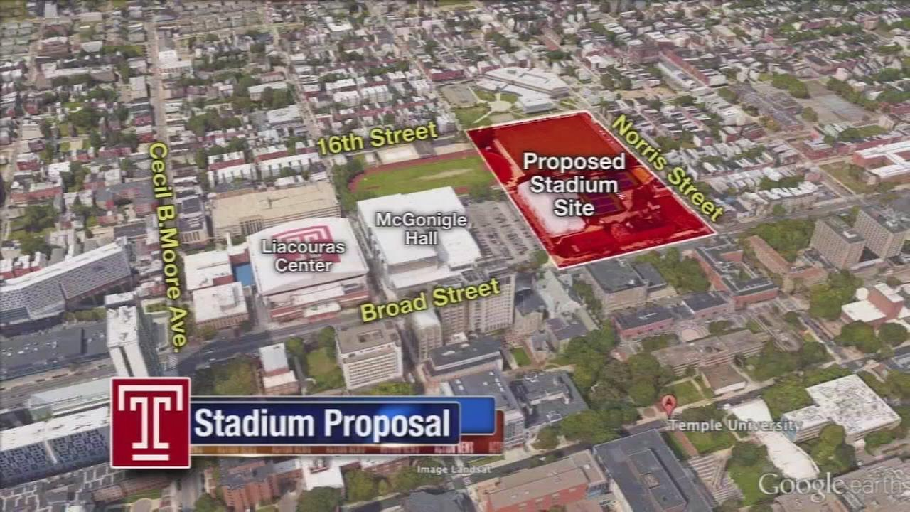 Temple University ?Stadium Stompers? protest proposed on-campus sports venue
