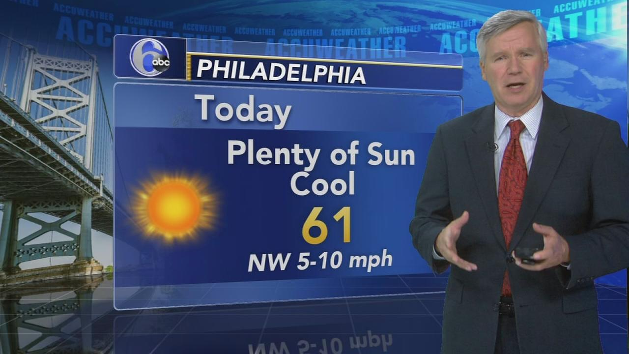 AccuWeather with David Murphy