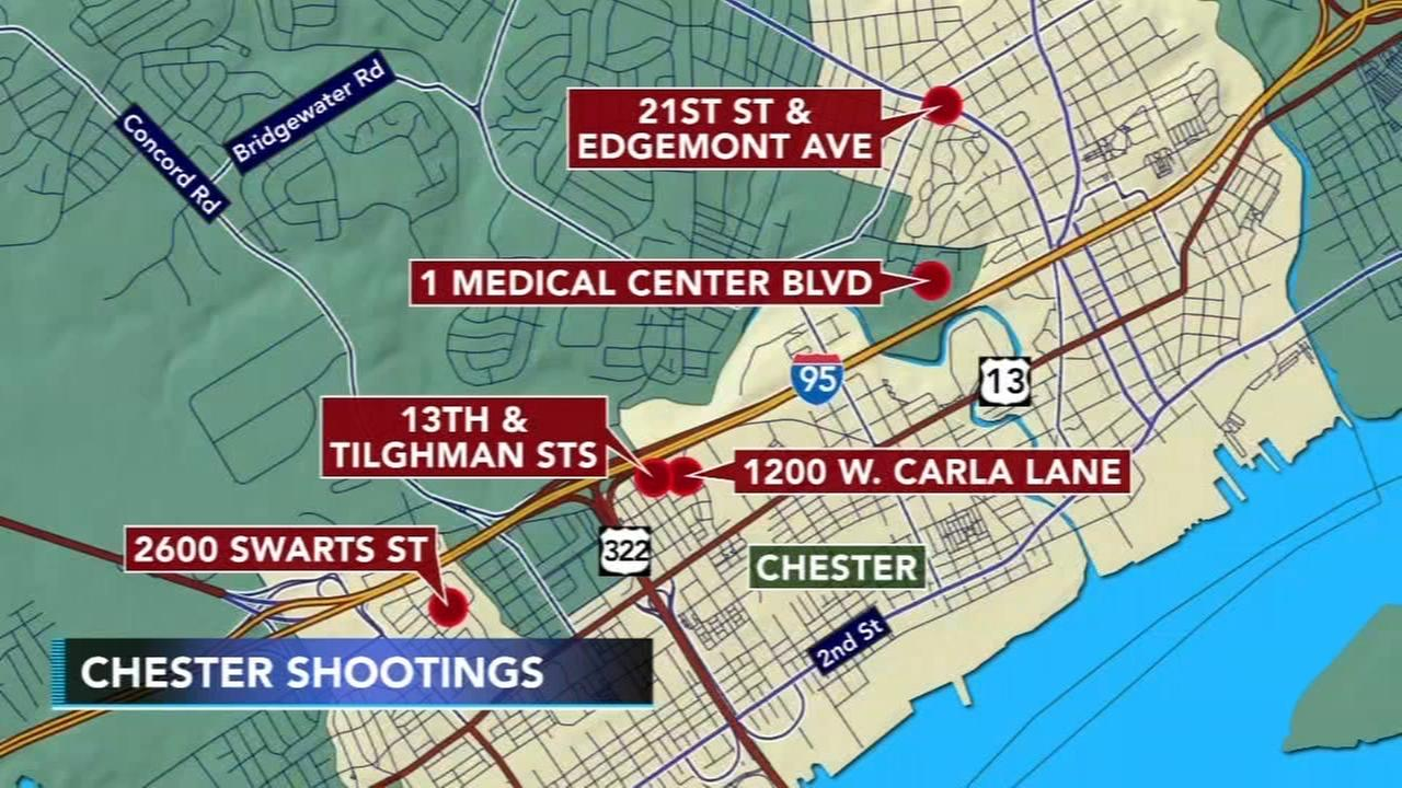 Suspects sought after 8 shot over the weekend in Chester