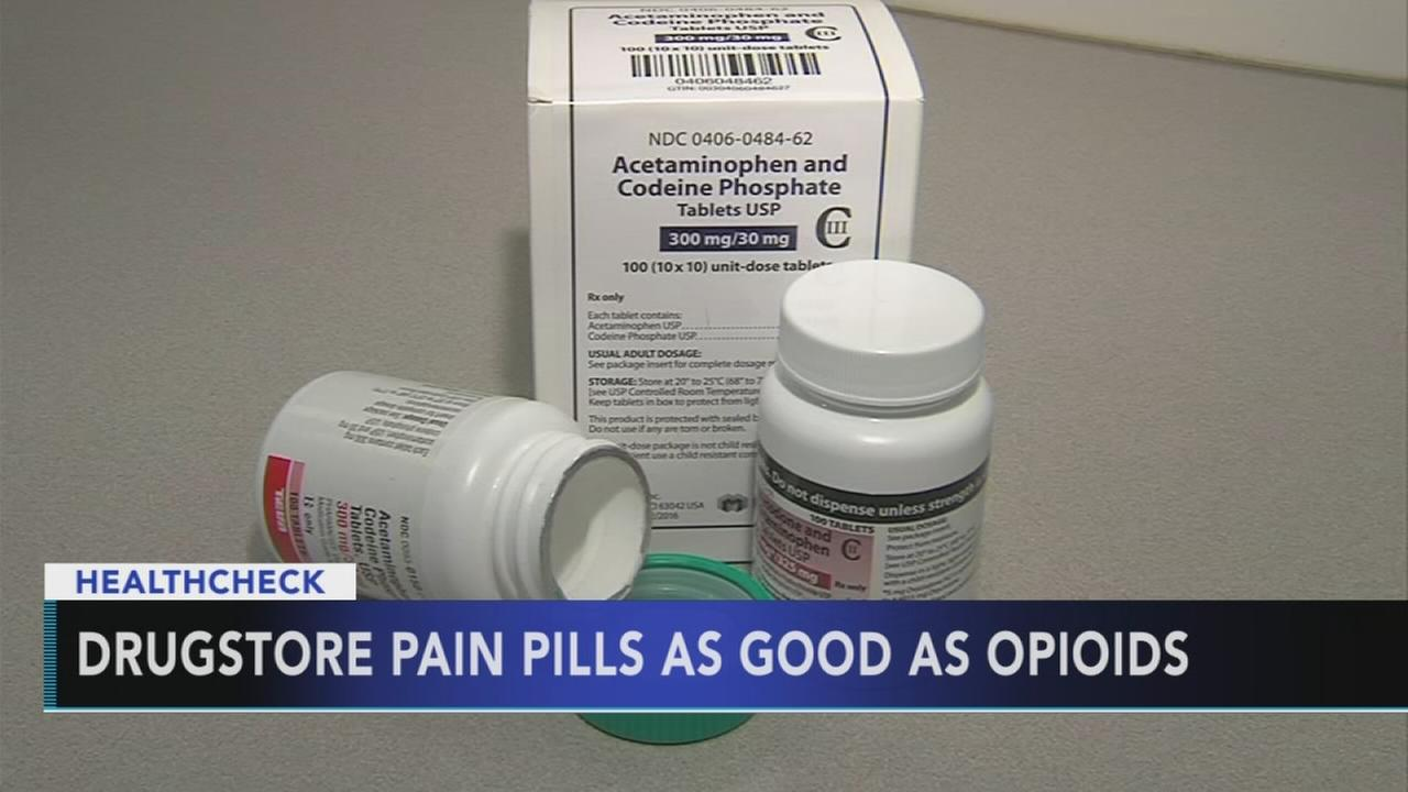 Drugstore pain pills as effective as opioids in ER patients