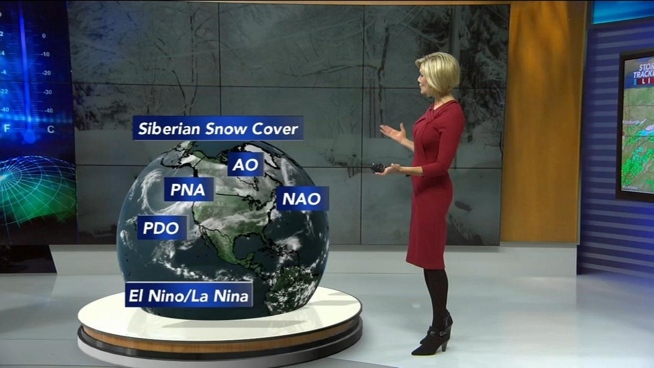 Cecily Tynans Winter Weather Outlook