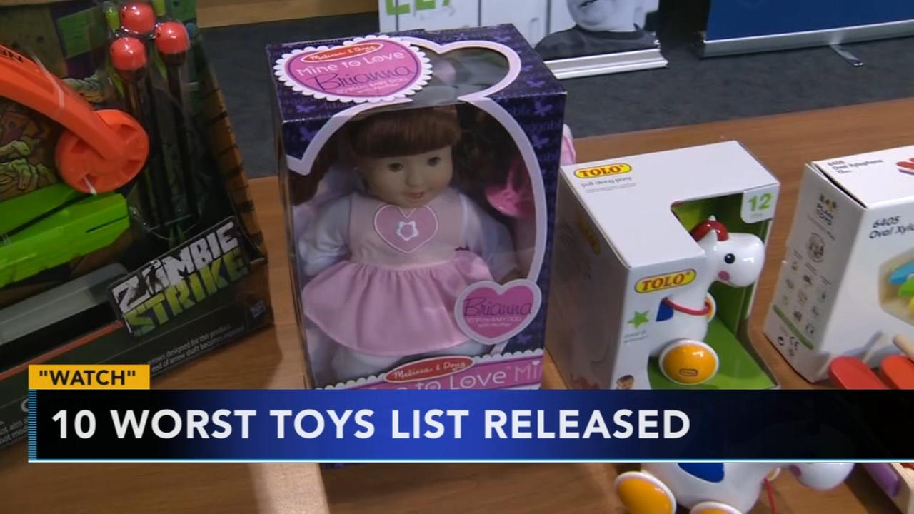 Watchdog group releases unsafe toys list for 2017