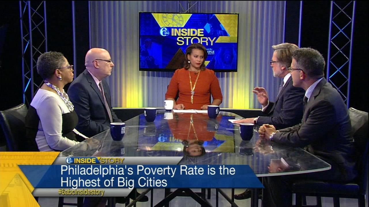 Inside Story Part 1: Philly rated the poorest big city in U.S.