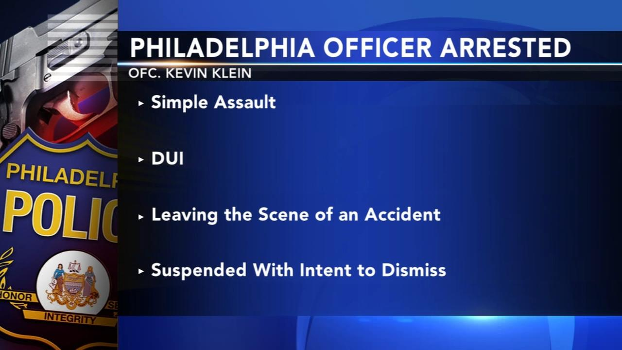 Philadelphia police officer arrested, charged with DUI