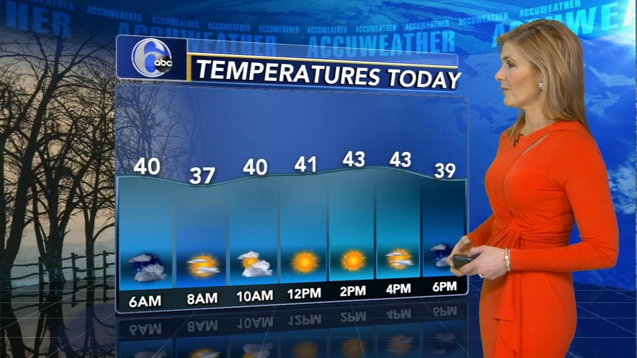 Karen Rogers with AccuWeather