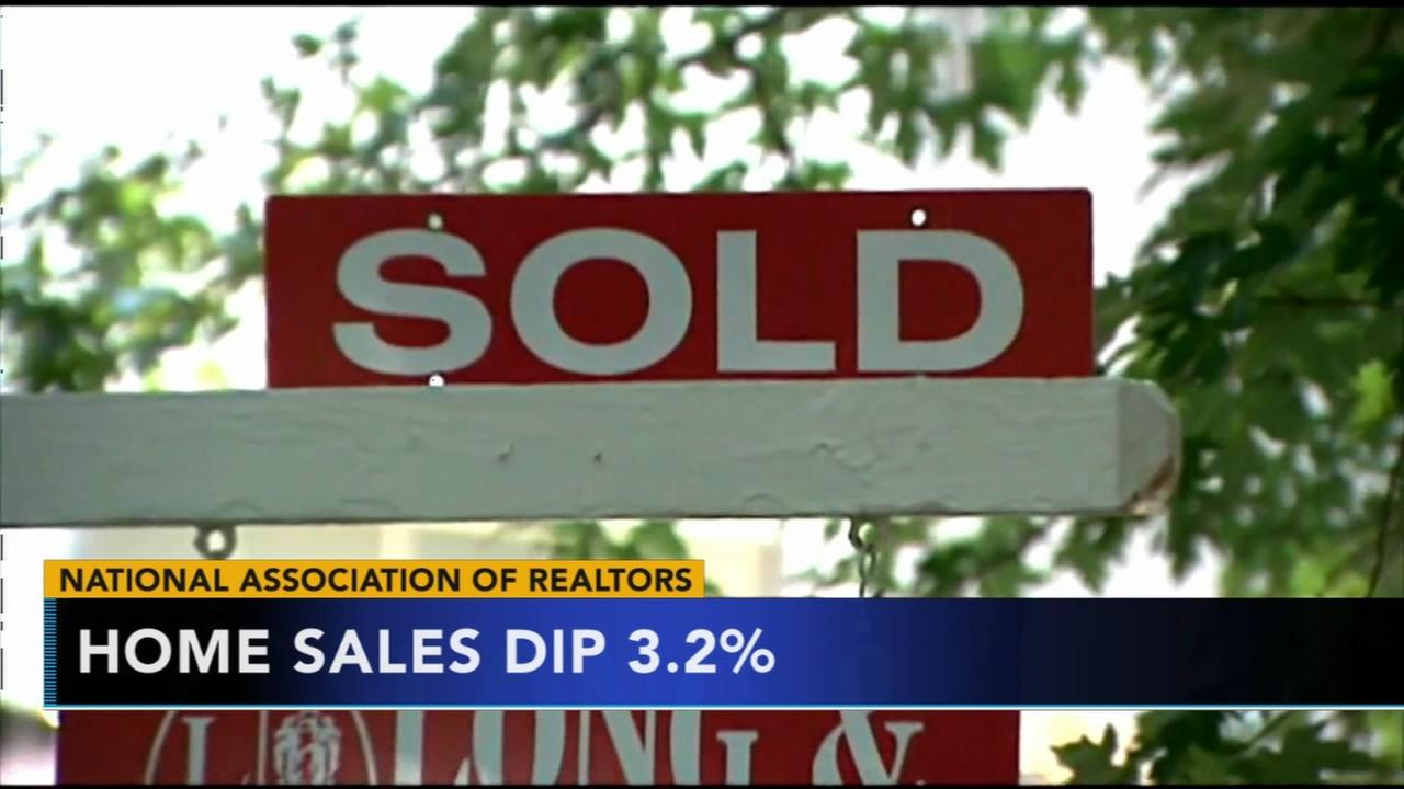 Home sales dip more than three-percent