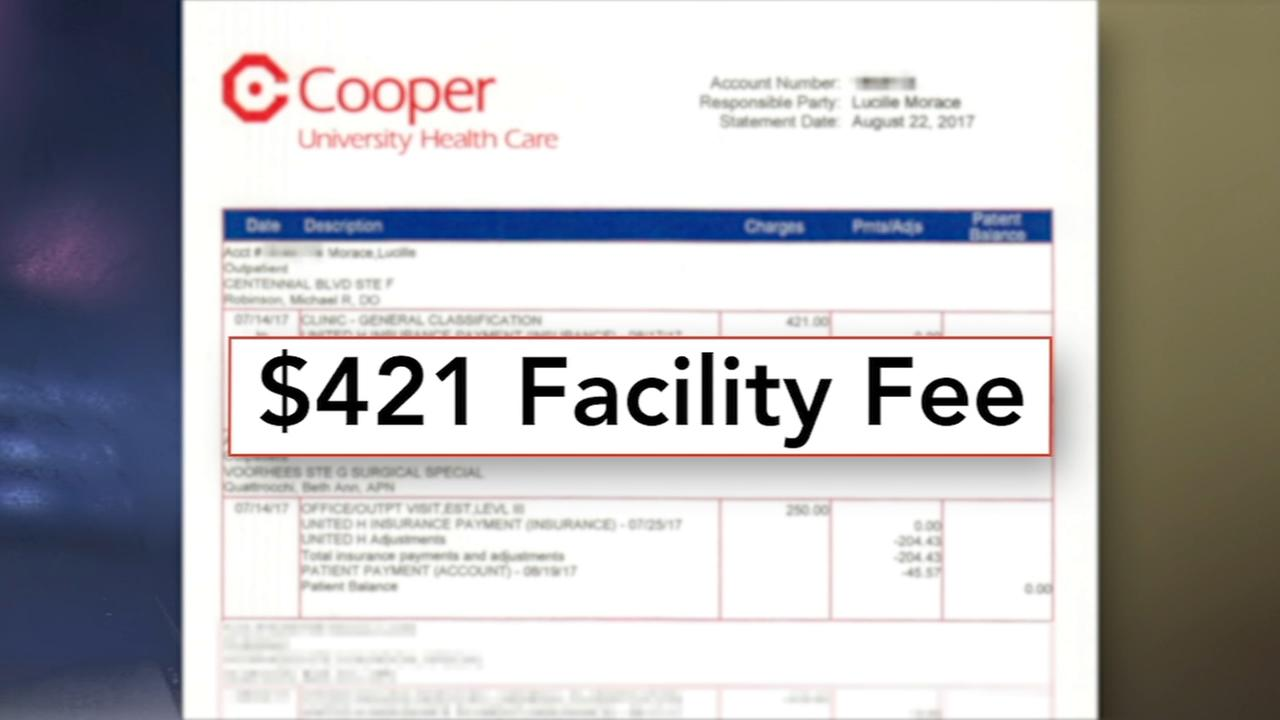 Philly Health Costs Facility Fees