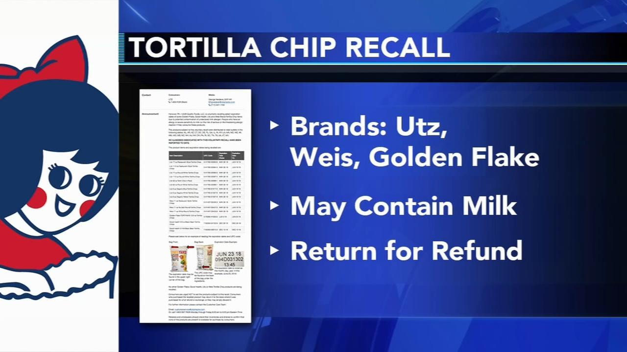 Utz recalls some tortilla chips