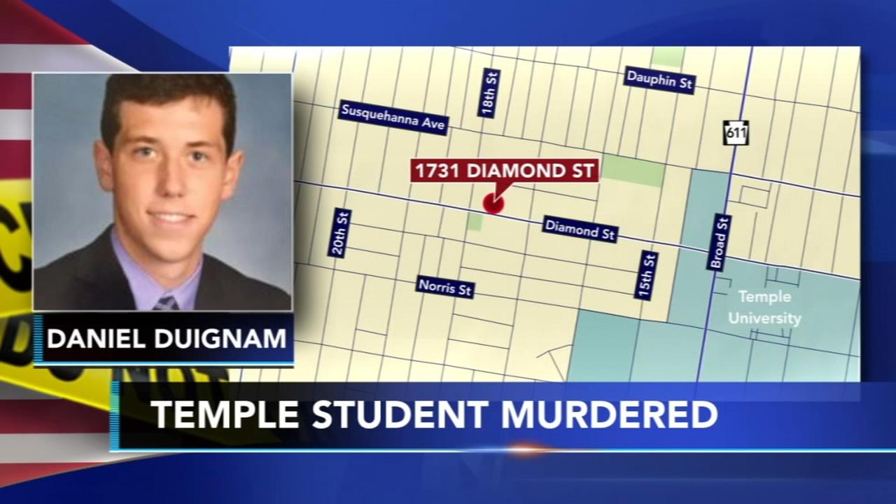 Temple University student murdered