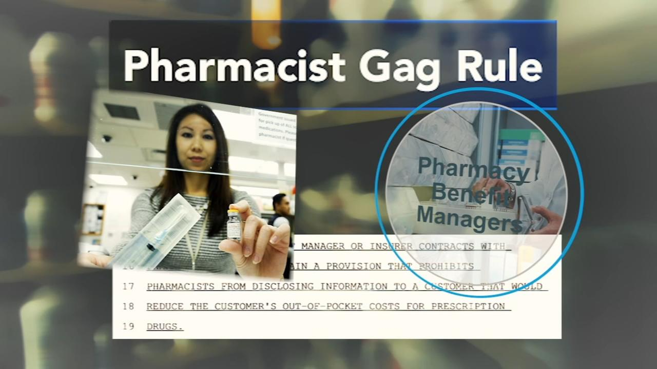 Troubleshooters: Pharmacist Gag Rule