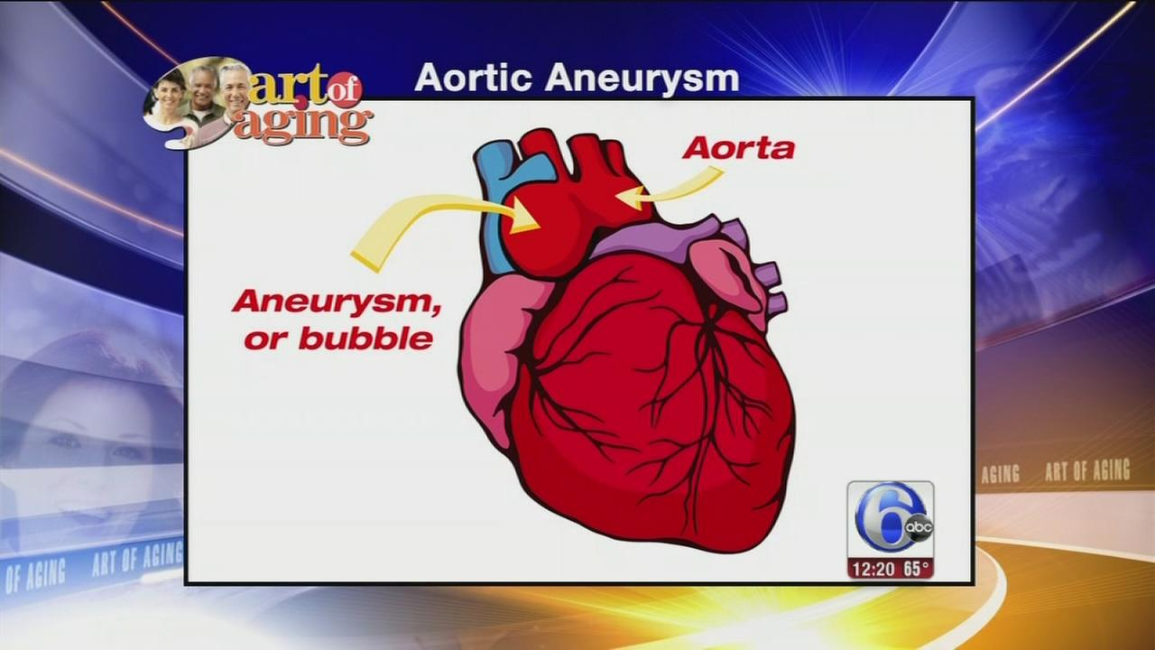 VIDEO: Art of Aging: Heart health