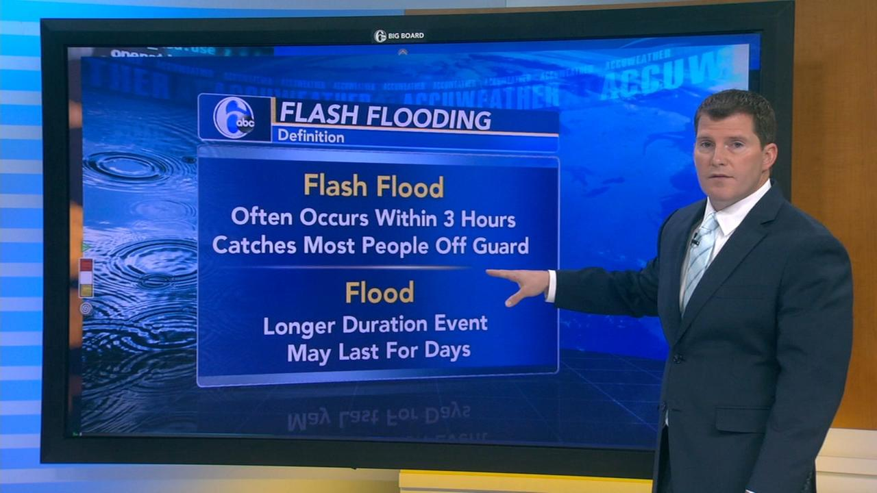 Explainer: Flash Flood vs. Flood