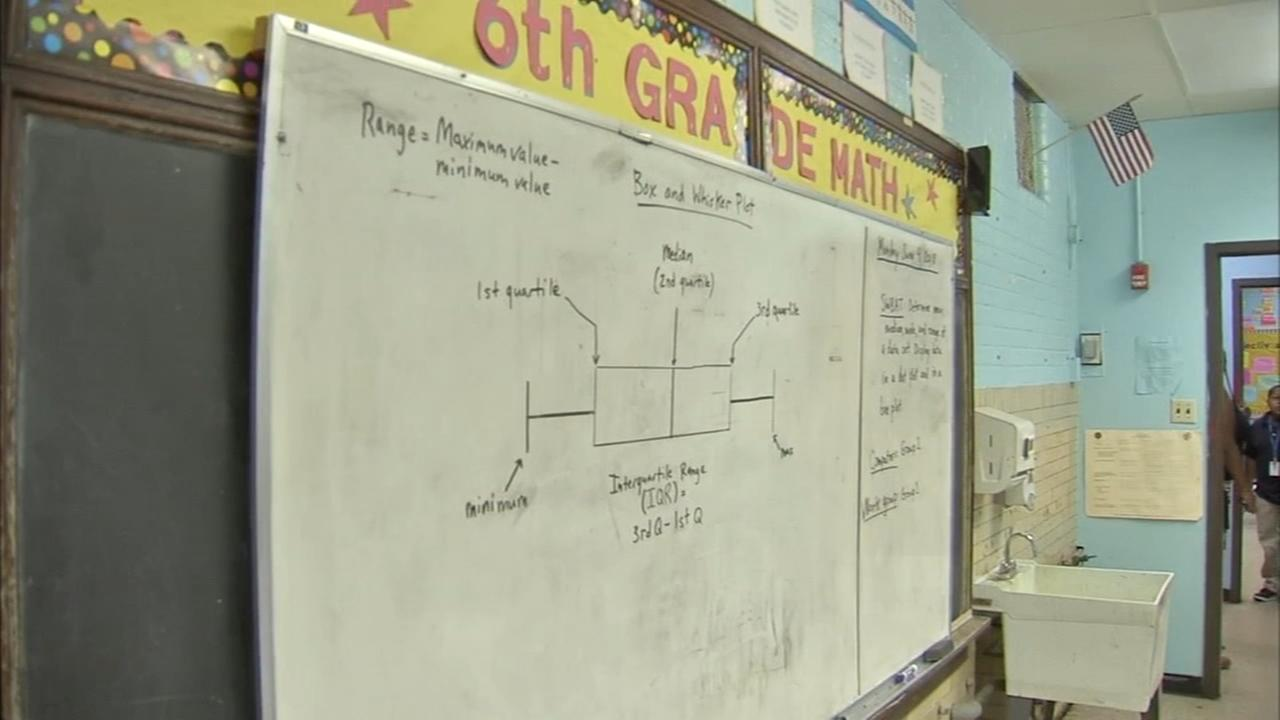 Mayor, superintendent push for more Philadelphia school repair funding