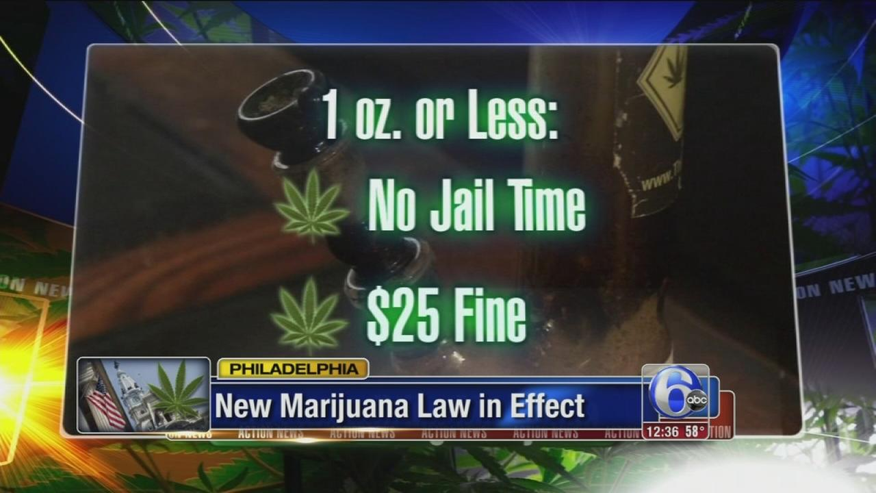 VIDEO: Phillys new marijuana law takes effect