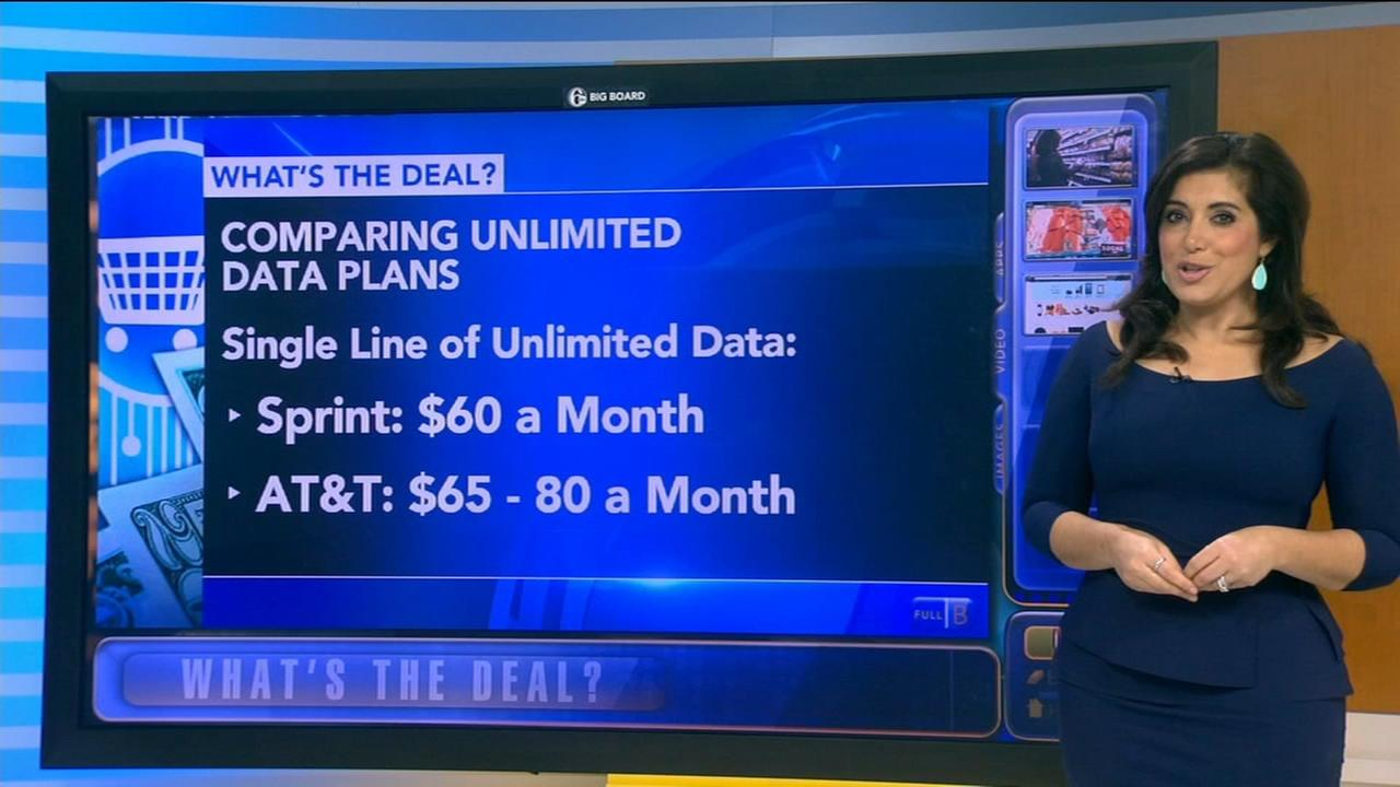 Whats the Deal: Comparing unlimited data plans