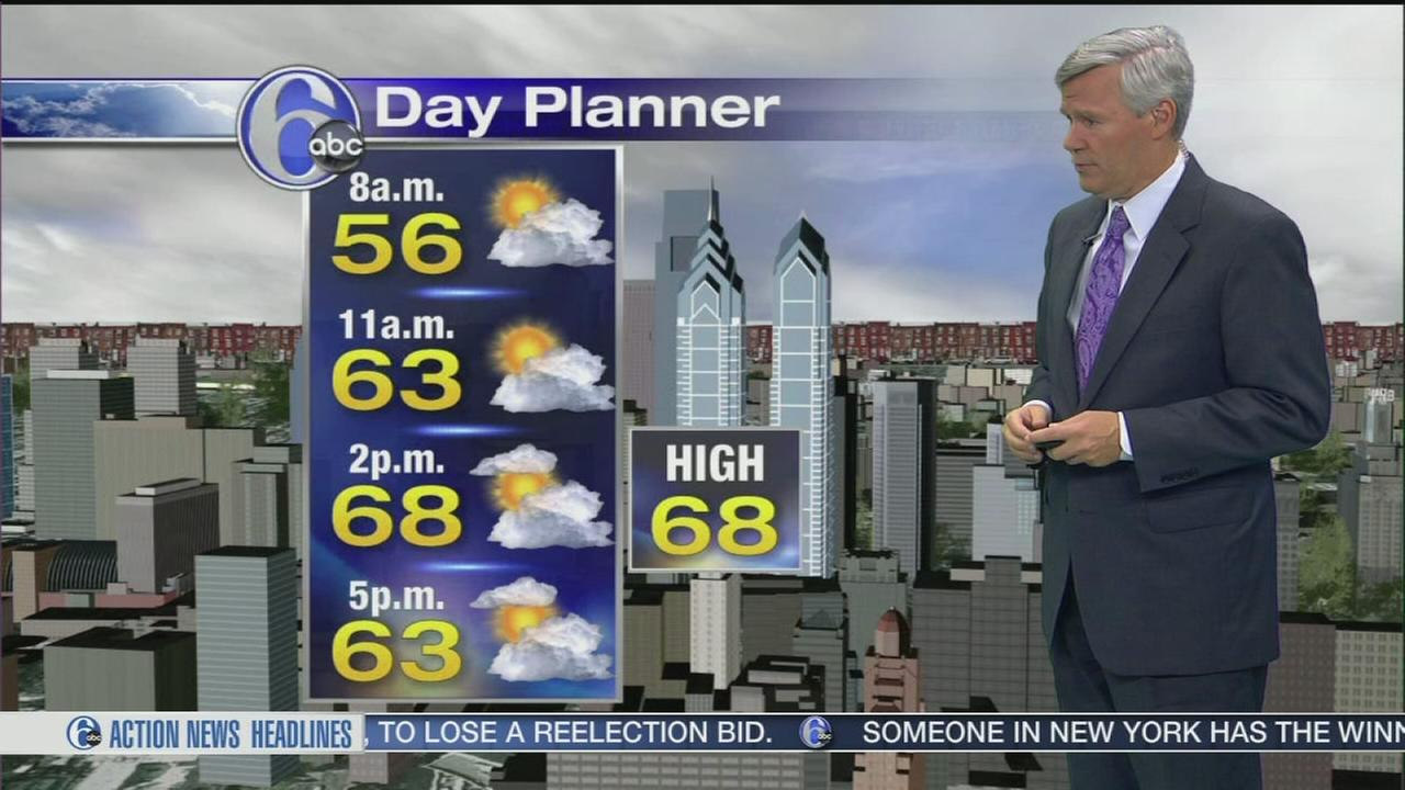 AccuWeather: Mild Today, Wet Tomorrow