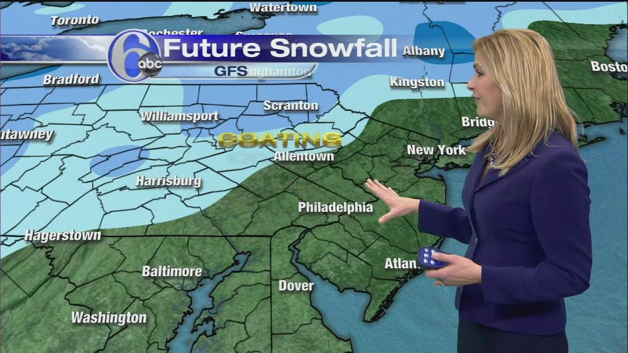 6abc Weather Radar | CINEMAS 93