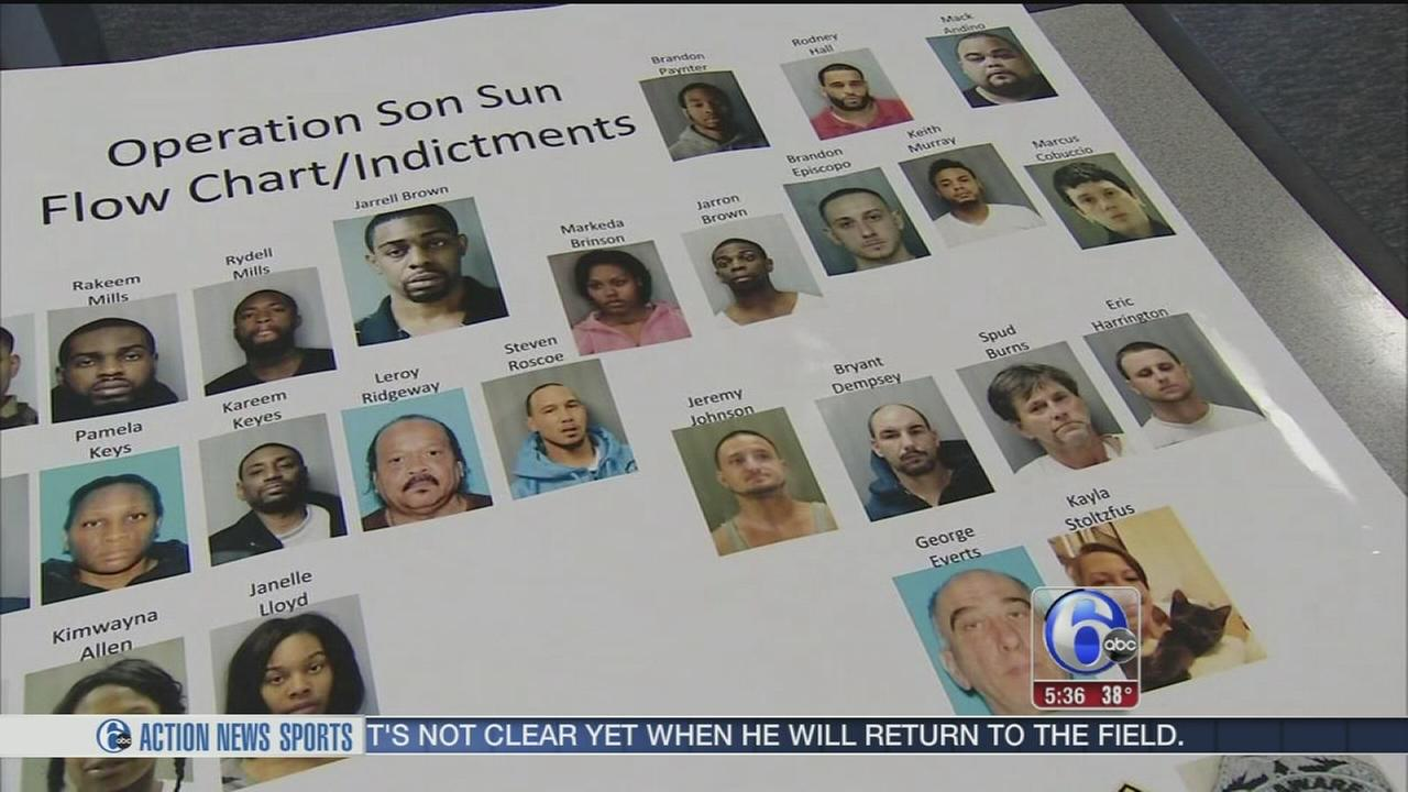VIDEO: Delaware State Police: 44 charged drug case