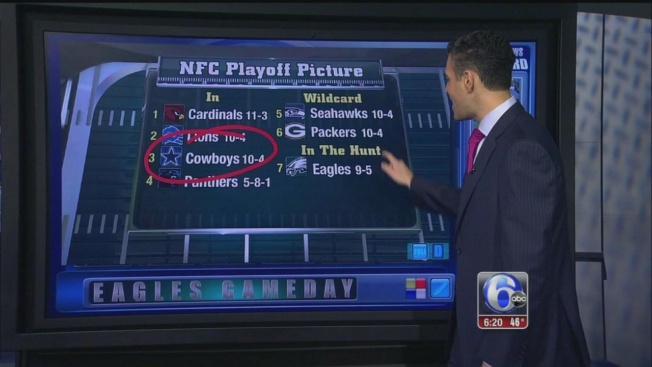 VIDEO: Eagles playoff chances