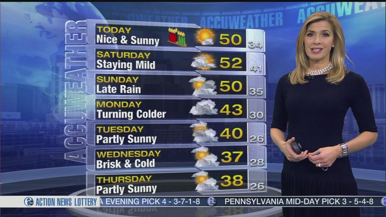 Karen Rogers News 6 Abc Philadelphia Weather | newhairstylesformen2014.com