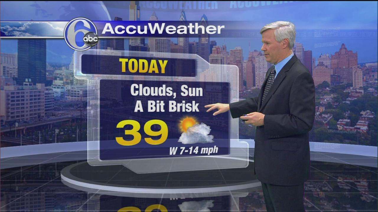 Submit A Weather Report To Action News With The 6abc