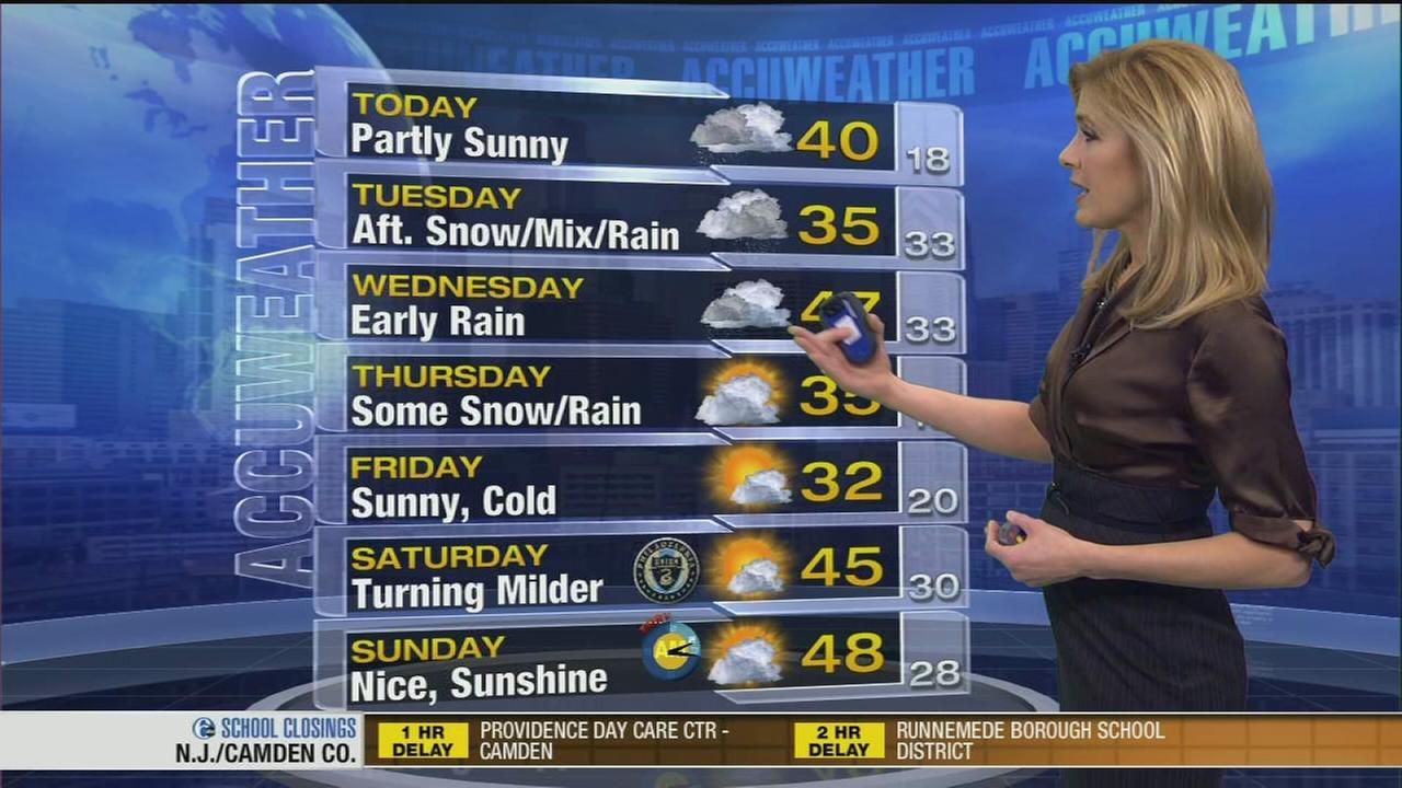 Melissa Magee Has The Latest AccuWeather Forecast.