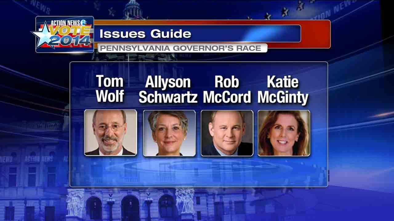Issues Guide: Pennsylvania Governors Race