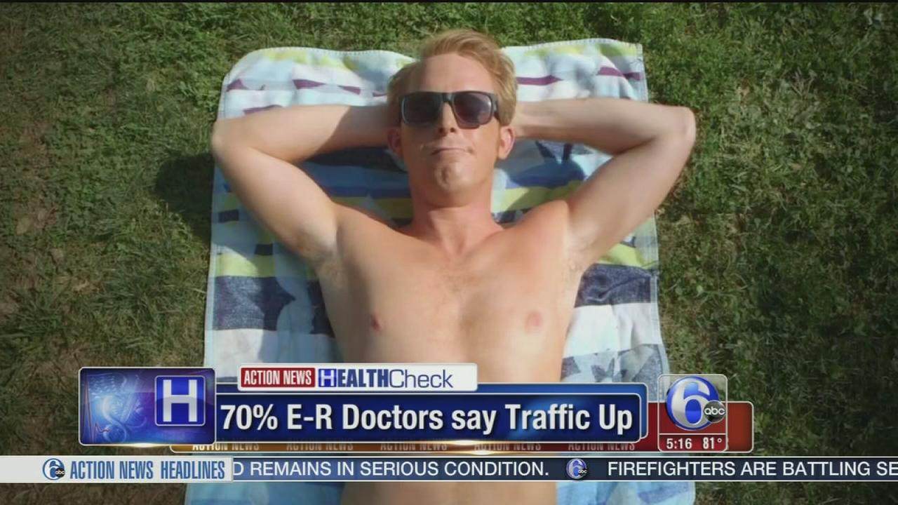 VIDEO: Dangers of skin cancer