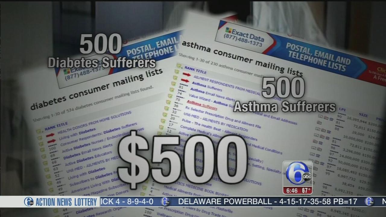 VIDEO: Your health info may be bought and sold online