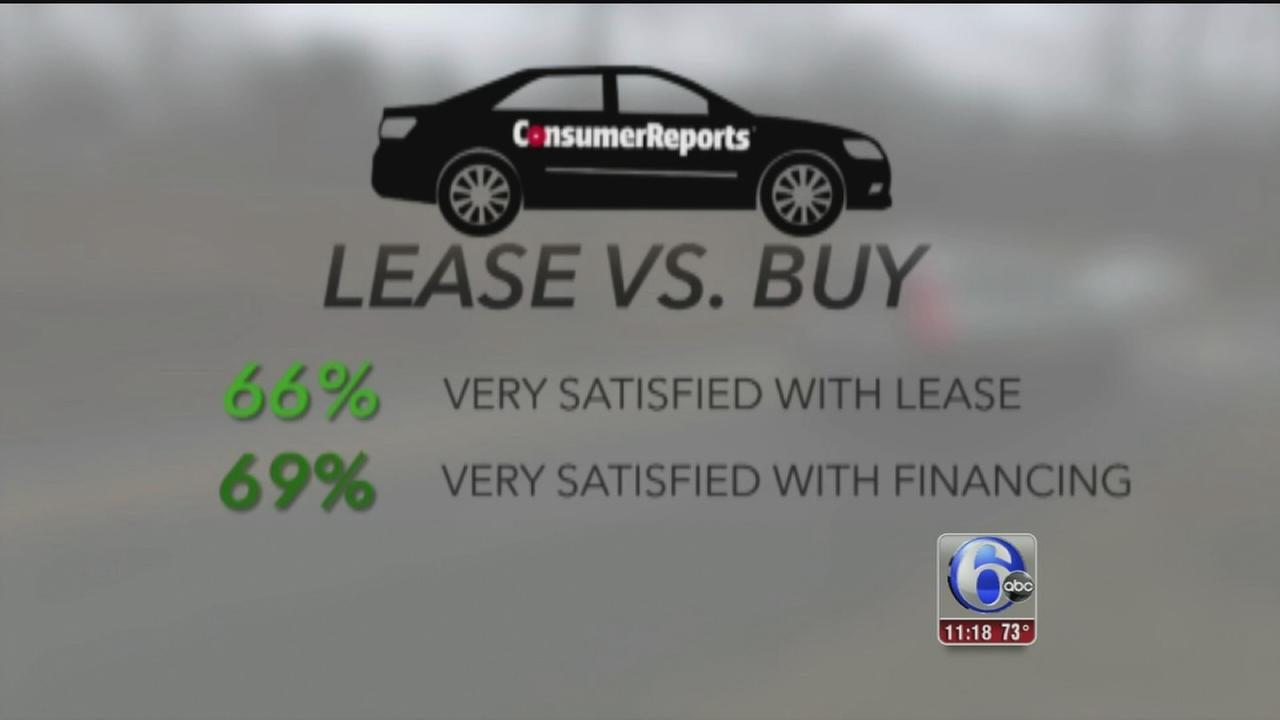 VIDEO: Leasing vs. Buying a Car