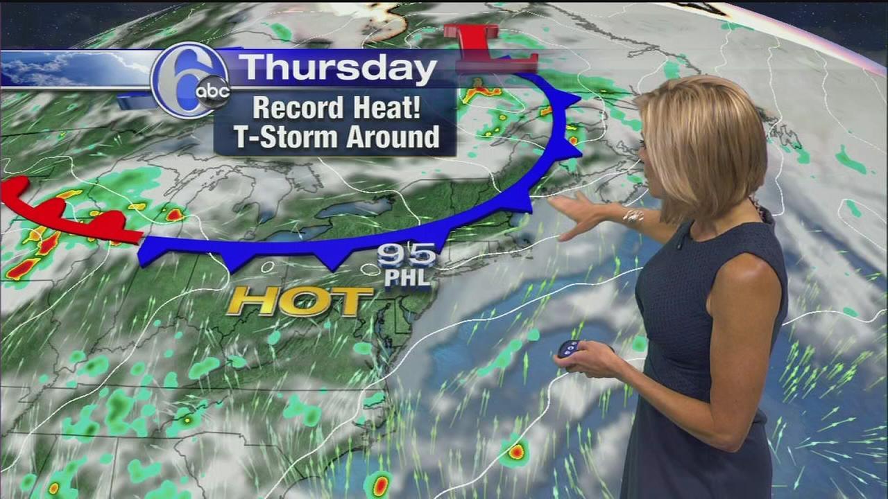 Stormtracker 6 philadelphia weather news for Accuweather fishing forecast