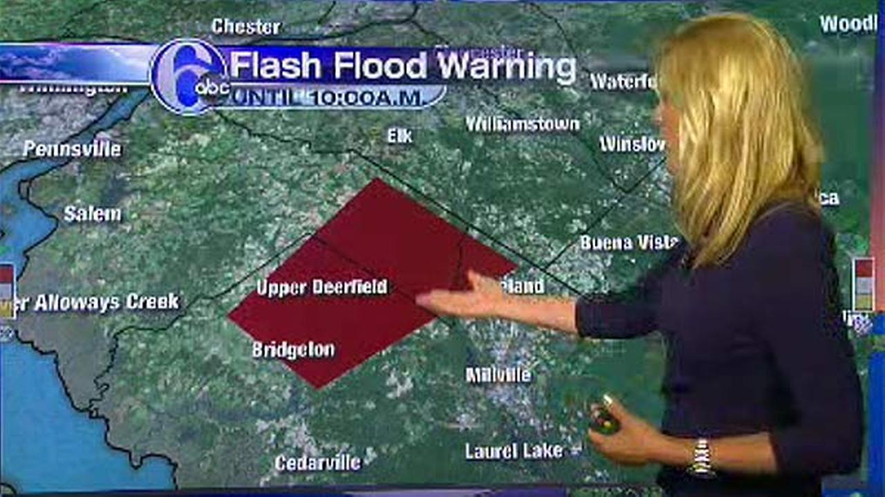 Flash Flood Warnings for Drivers