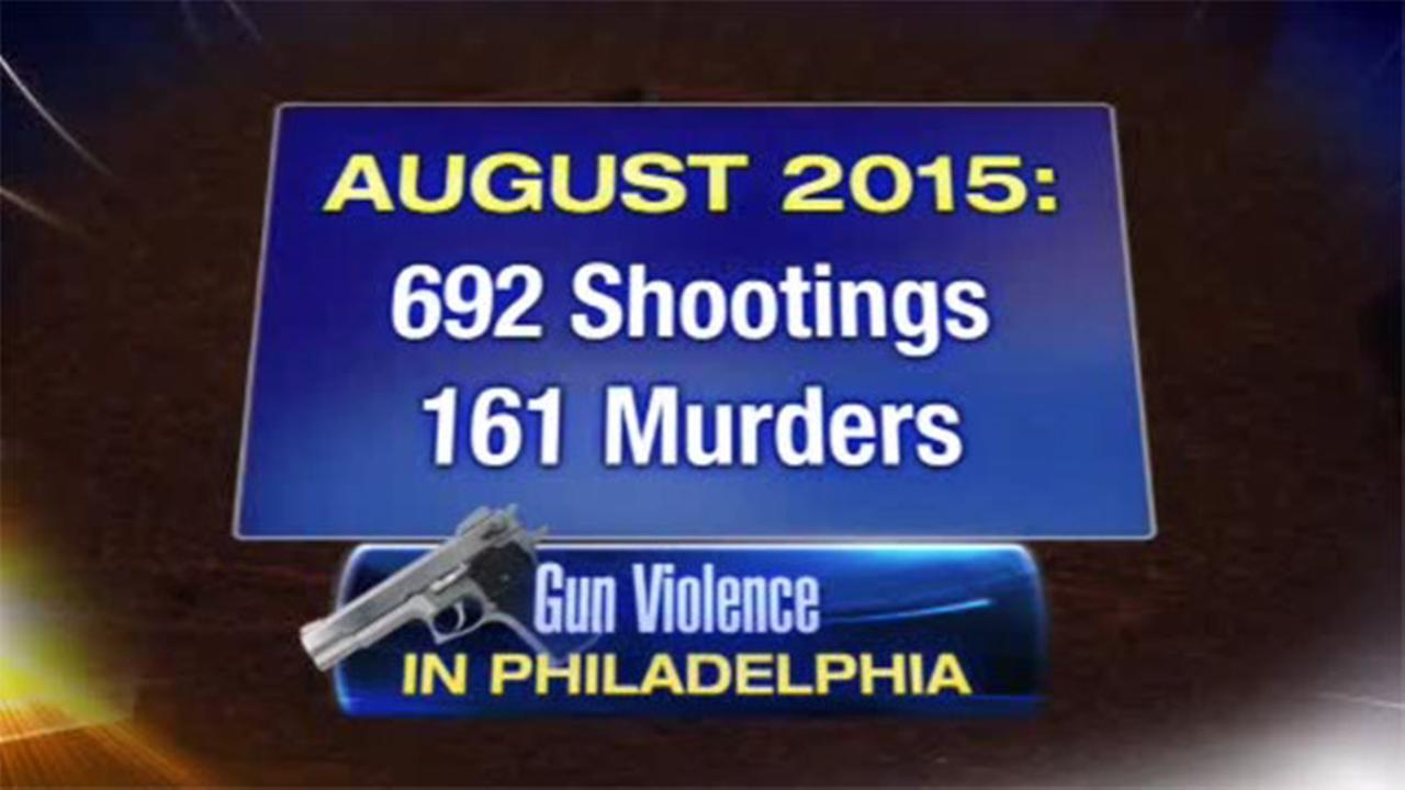Philadelphia violent crime rate on the rise