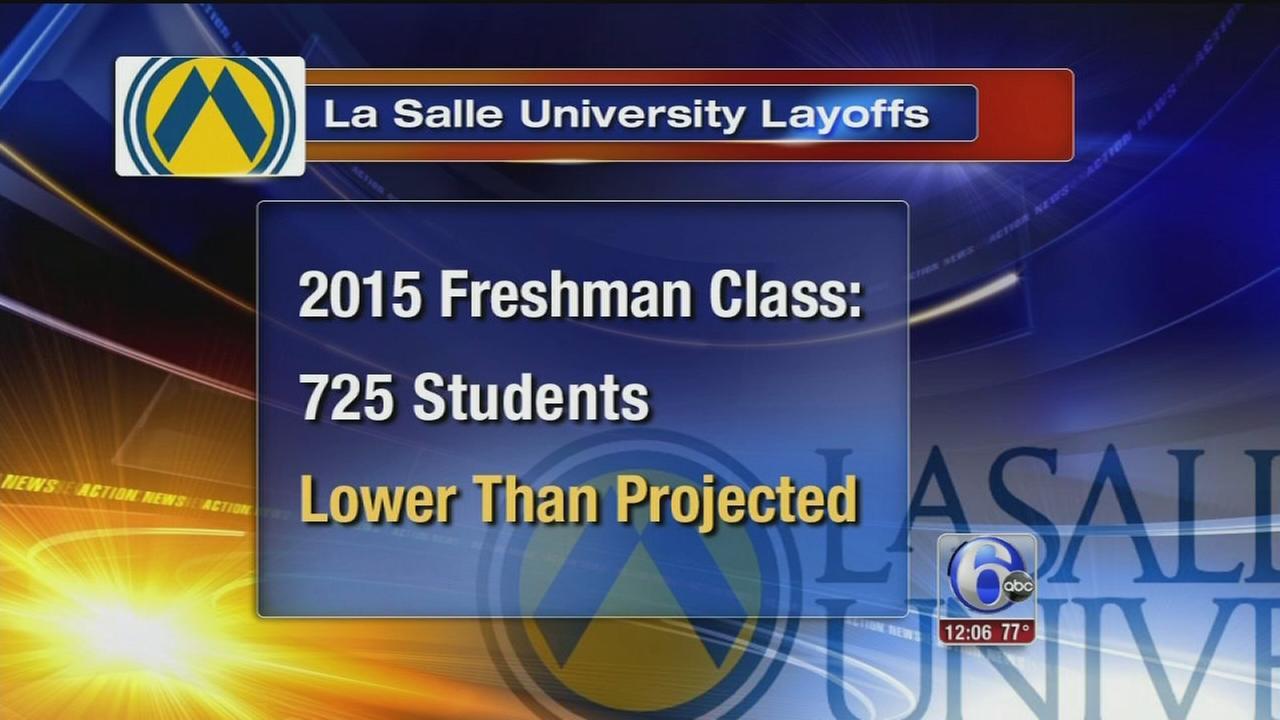 VIDEO: La Salle University layoffs