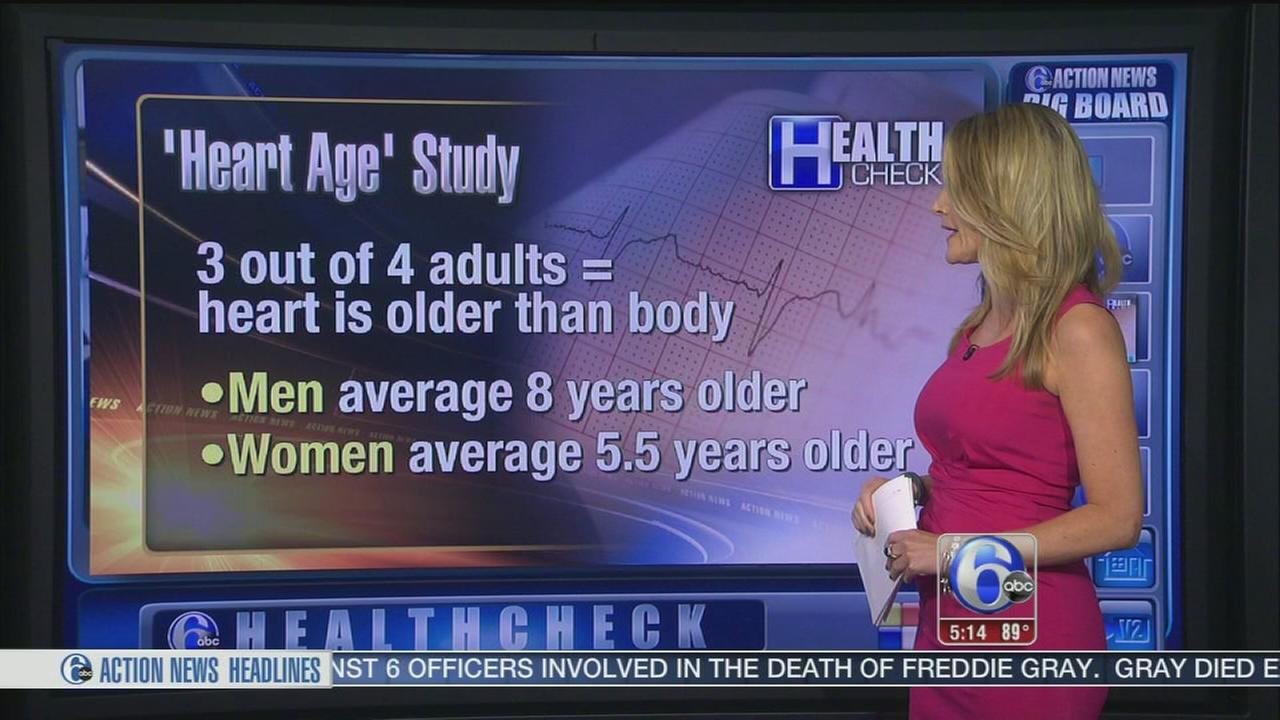 VIDEO: Heart Age study