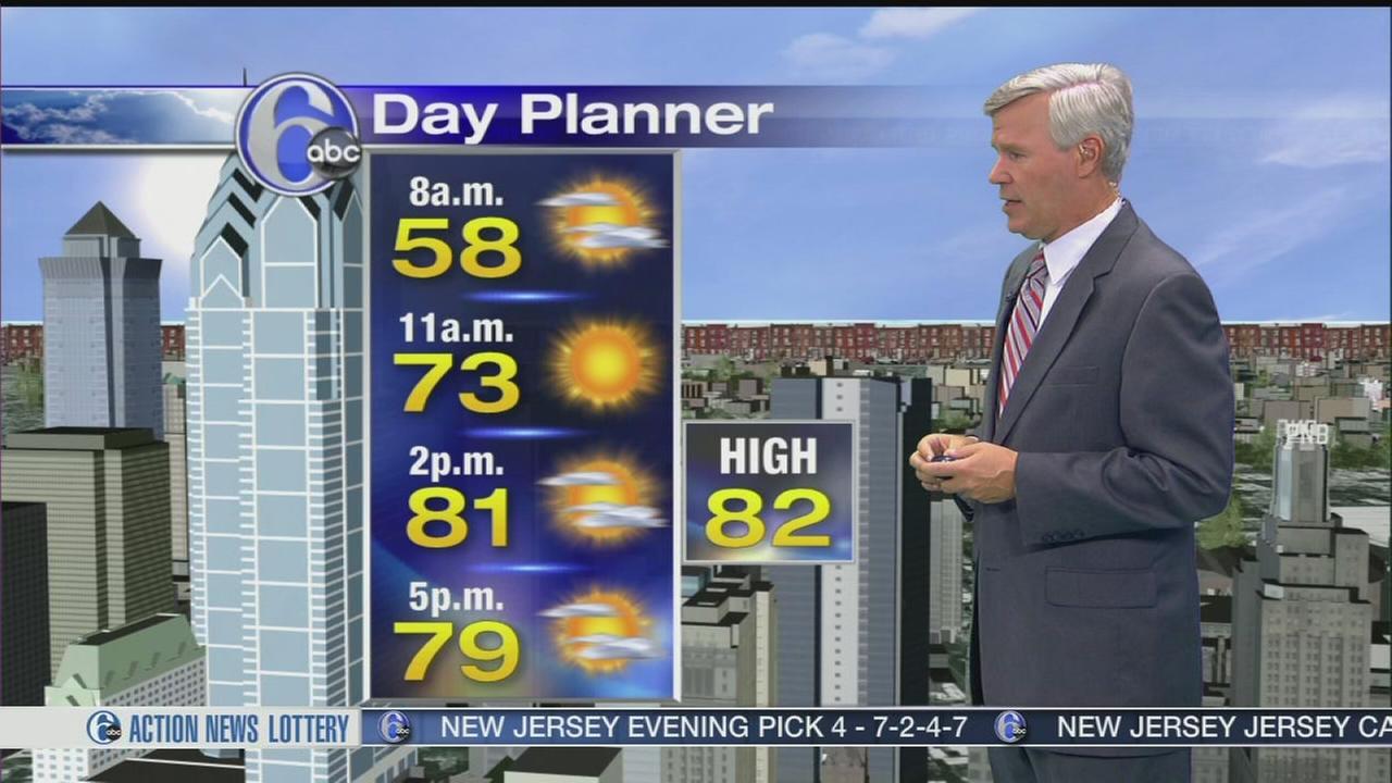 6abc Weather Radar | CINEMAS 93