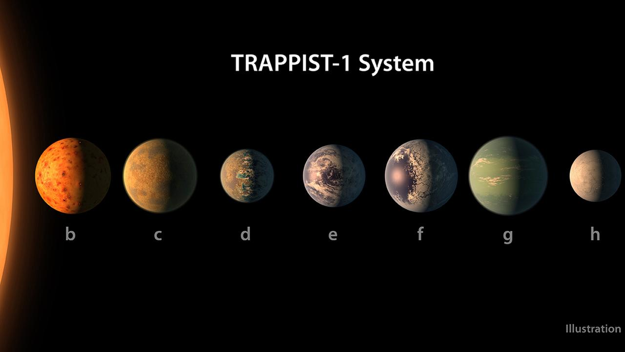 This illustration provided by NASA/JPL-Caltech shows an artists conception of what the TRAPPIST-1 planetary system may look like.