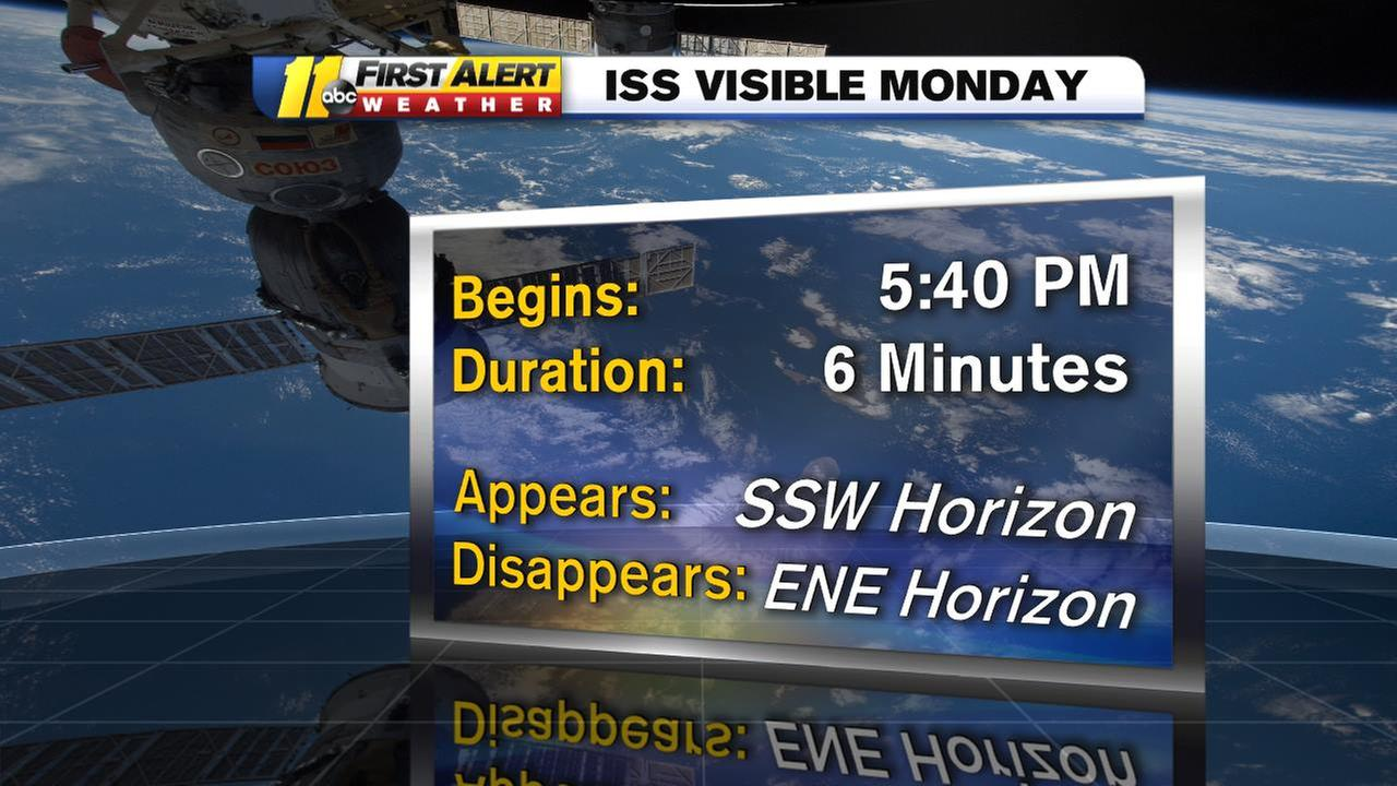 International Space Station Visible this Week