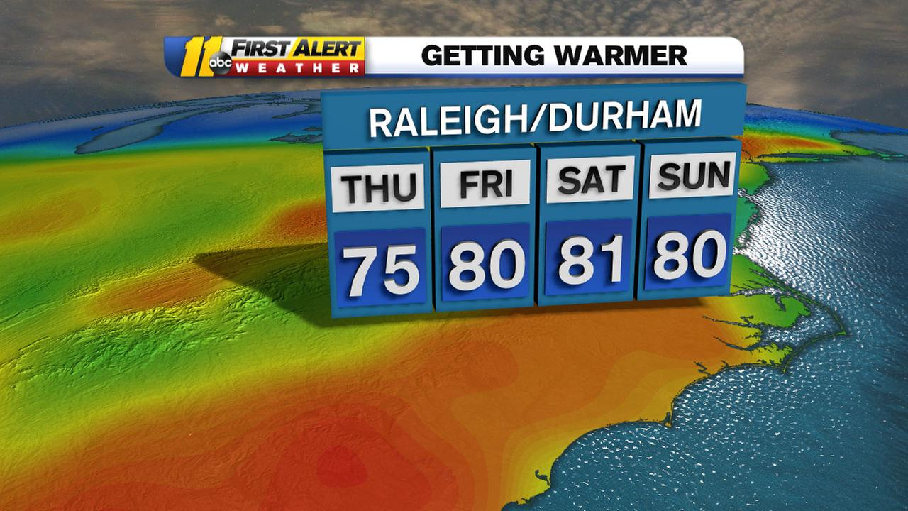 A big warm up is on the way!