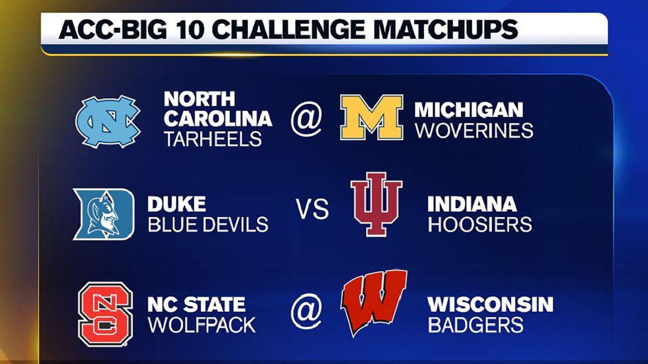 Report: ACC-Big Ten Challenge matchups