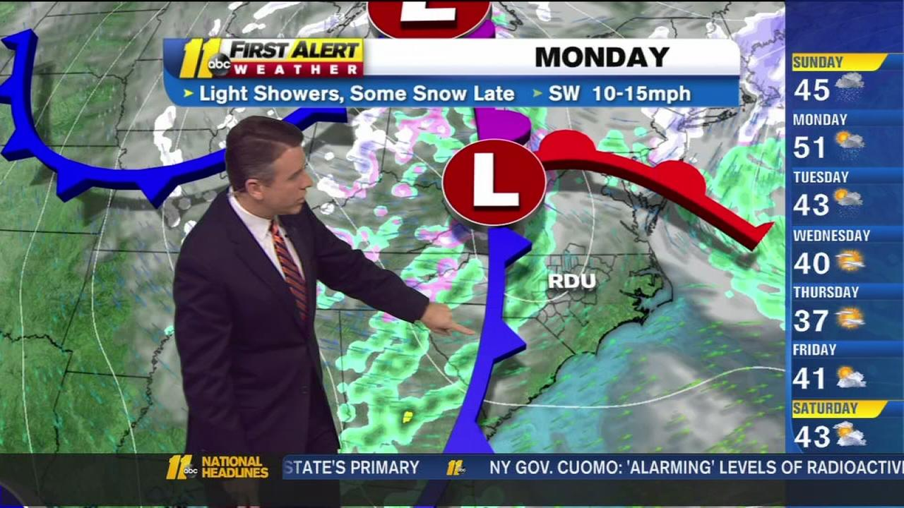 Flurries possible this week