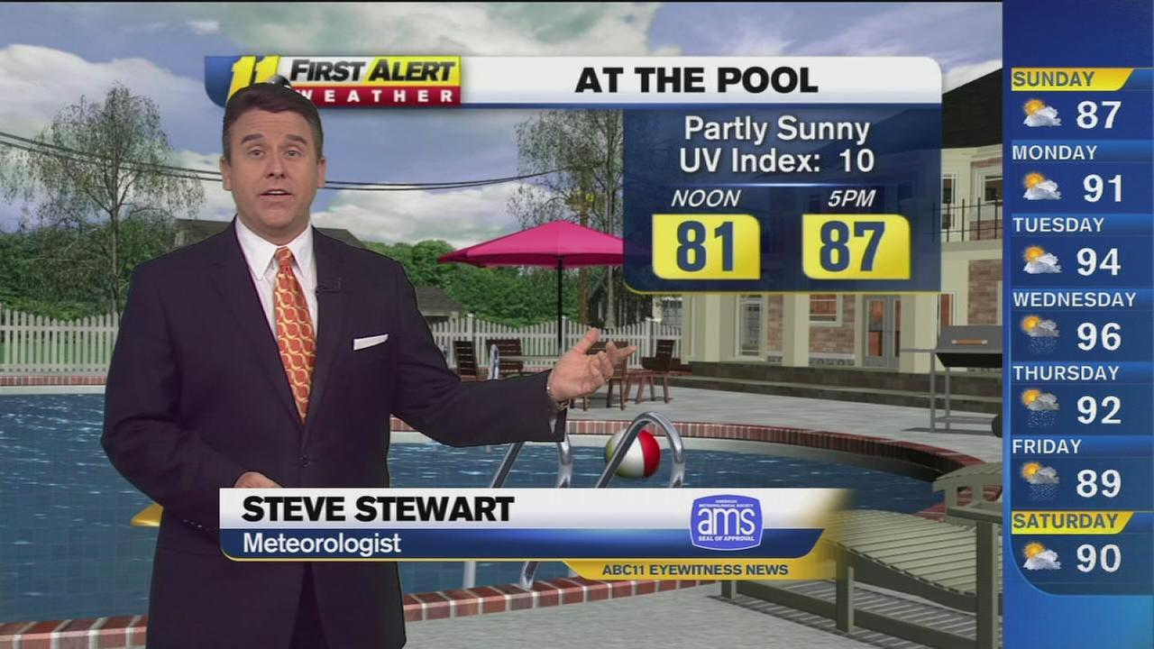 First Alert Weather Warm Wednesday Will Give Way To First