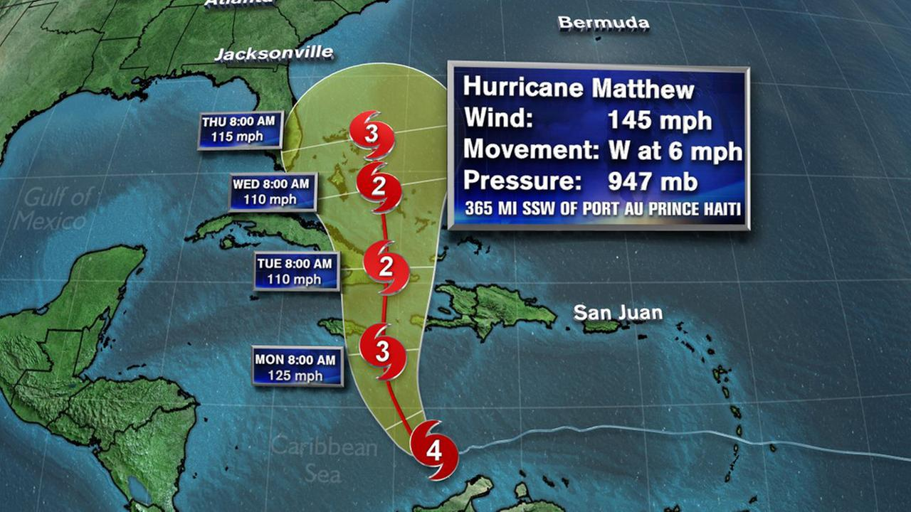 Hurricane Matthew