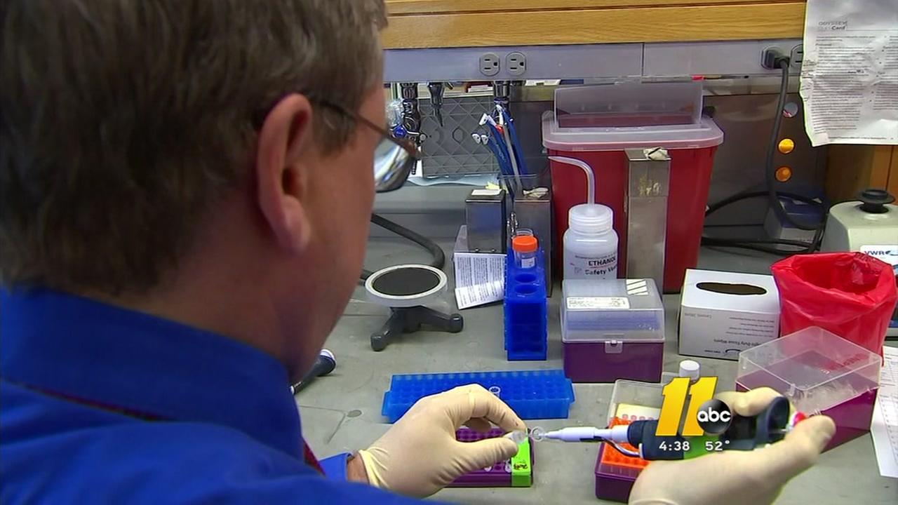 Duke cancer research