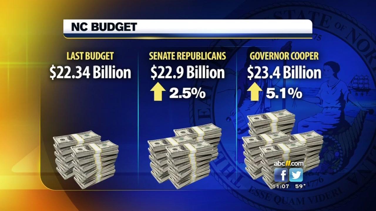 Senate Republicans unveil their budget