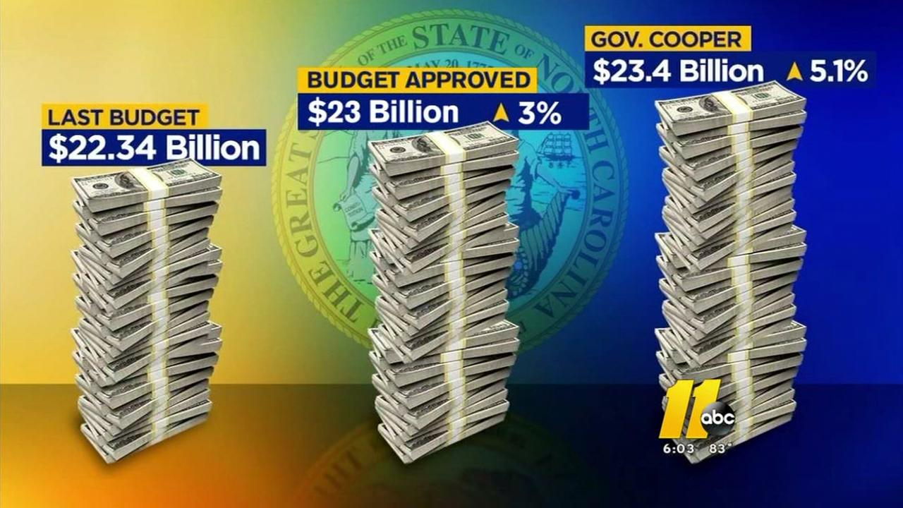 Cooper says hell veto budget bill
