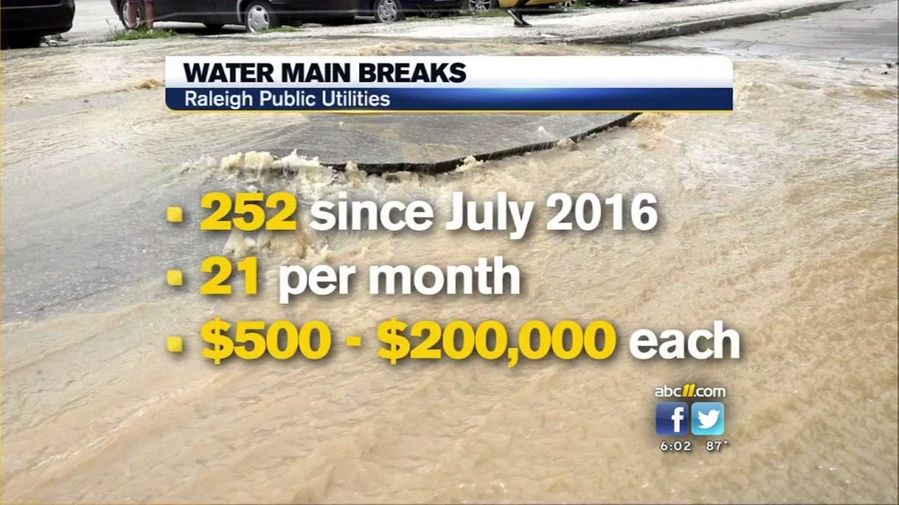 I-Team looks at water main breaks in Raleigh