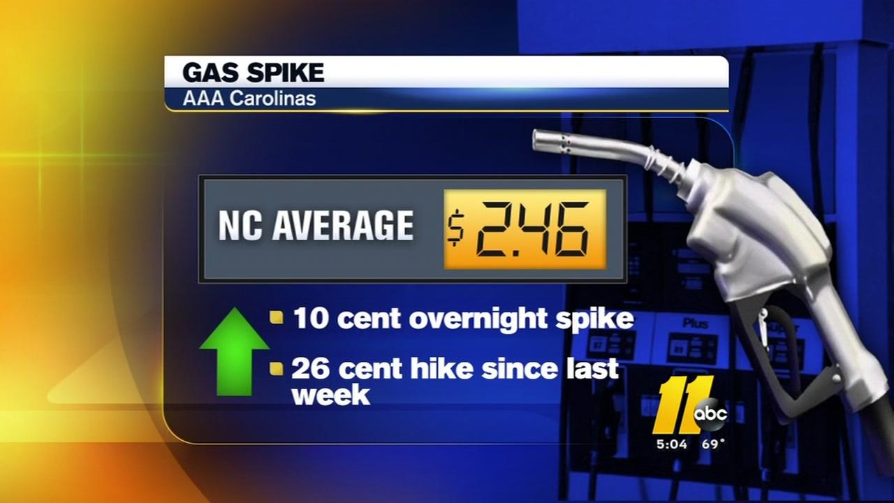 NC gas prices spike