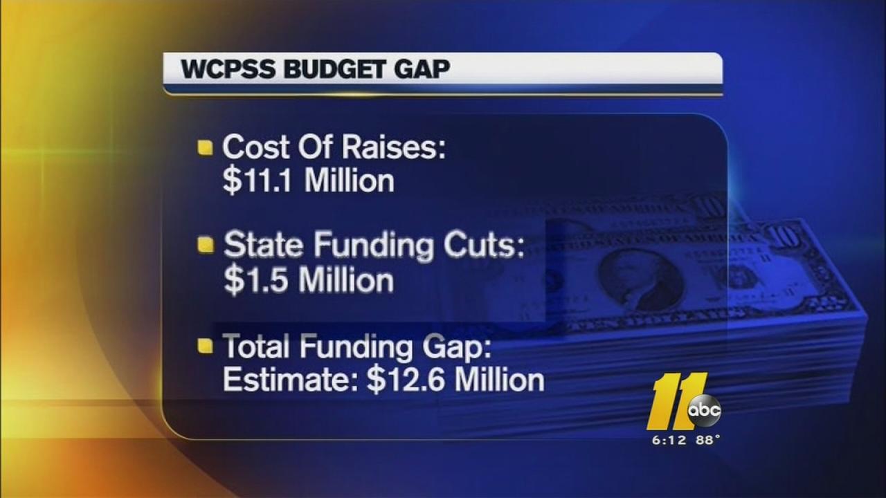 Wake County schools budget shortfall