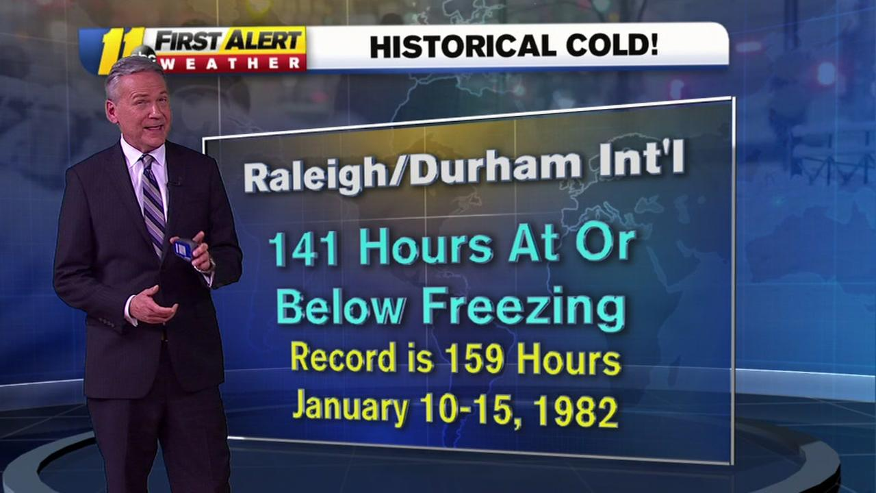 Historical cold record within sight